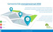 gemeente Ede Energieneutraal 2040